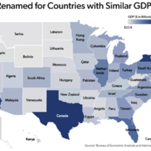 Grasping Size of US Economy